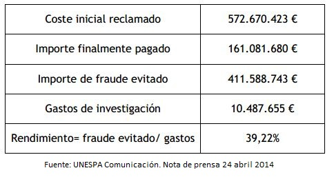Cuadro ICEA 2013